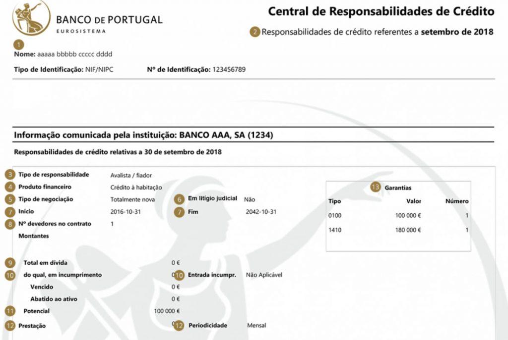 Banco de Portugal mapa de responsabilidades - central de responsabilidades de crédito