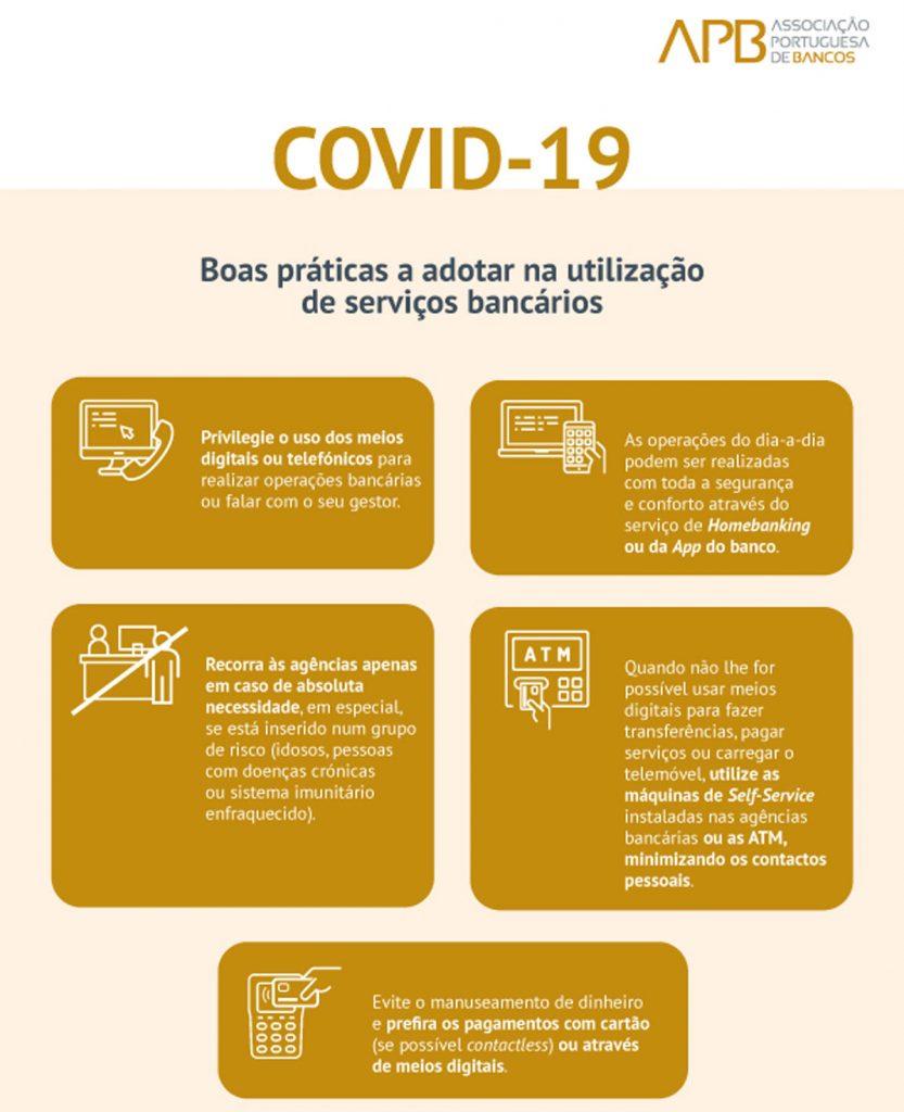 Como aceder aos bancos durante o Covid-19