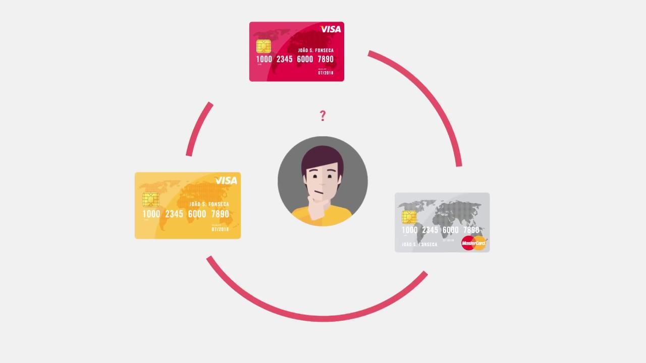 cartao de credito cofidis