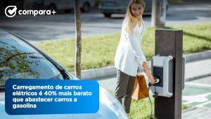 Veja a diferença entre o preço do carregamento de carros elétricos e o custo para abastecer os veículos a gasolina ou Diesel