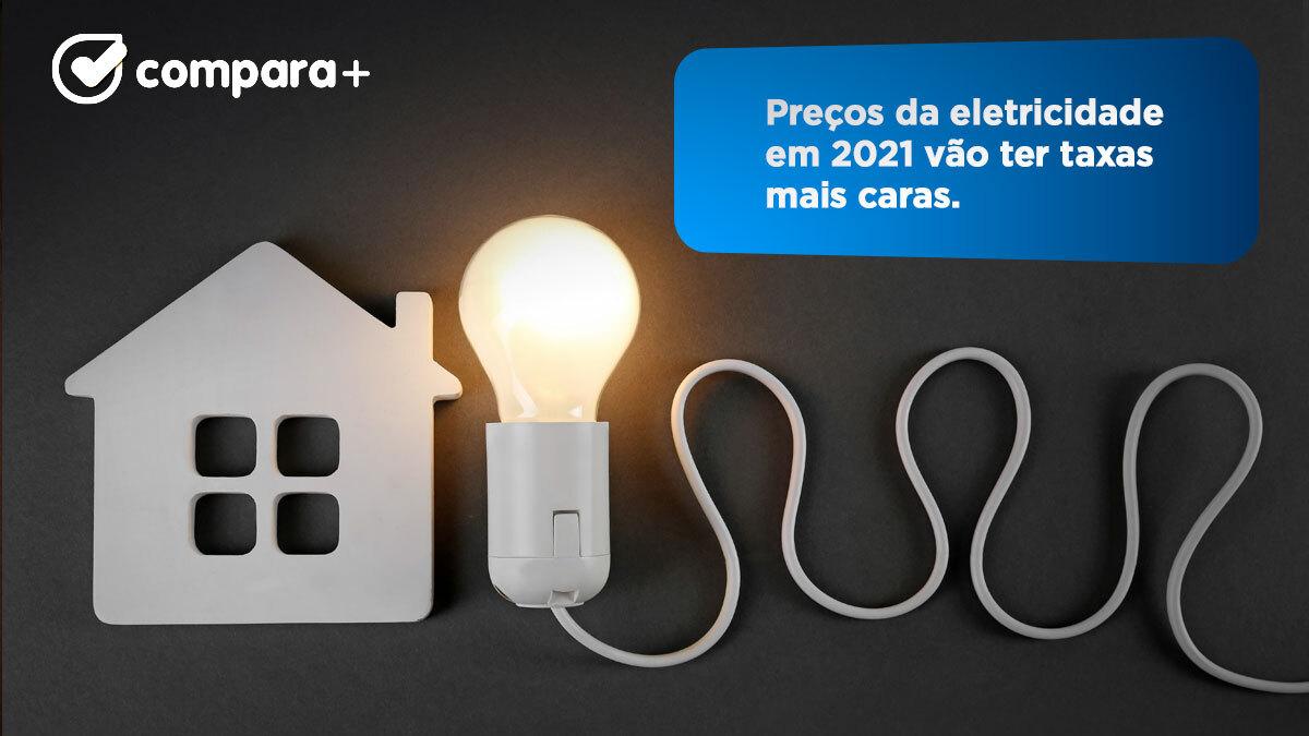 Preços da eletricidade em 2021