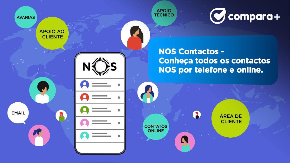 NOS Contactos