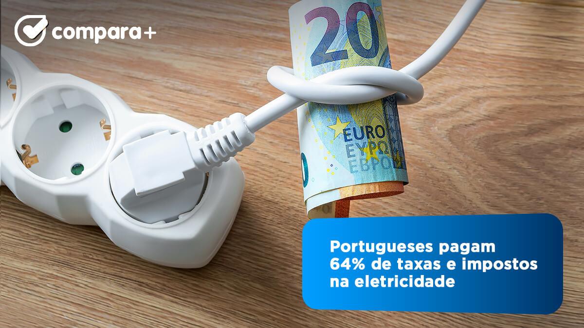 Taxas e impostos na eletricidade representam 64% da fatura
