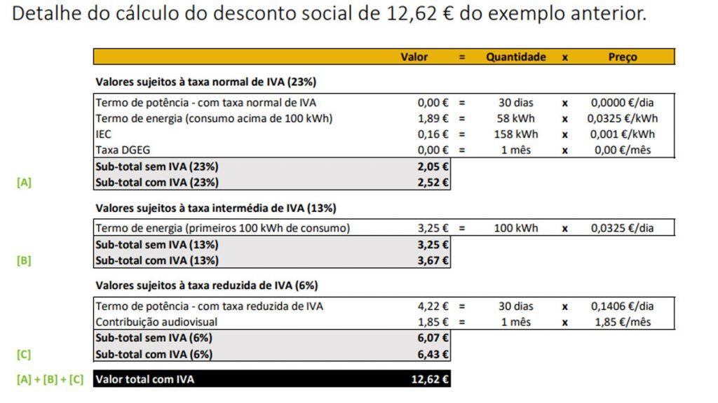 Desconto na tarifa social de energia na fatura