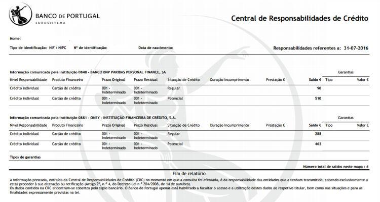 lista negra banco portugal