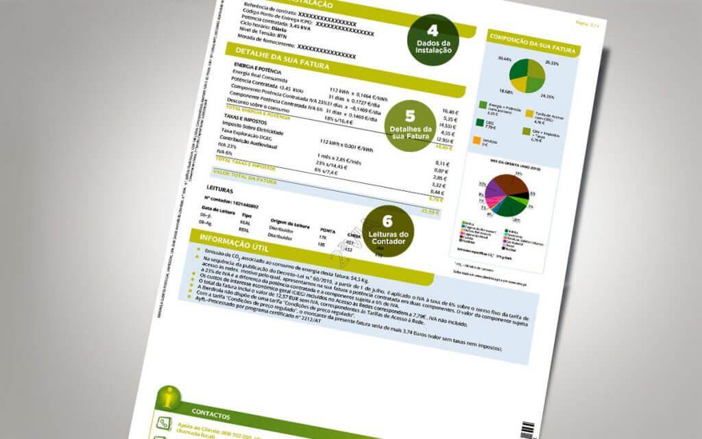 Como ler os consumos de eletricidade na fatura da Iberdrola