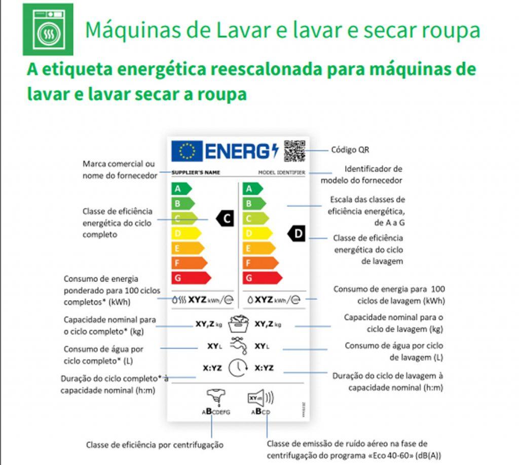 nova etiqueta energética de máquinas de lavar e secar roupa